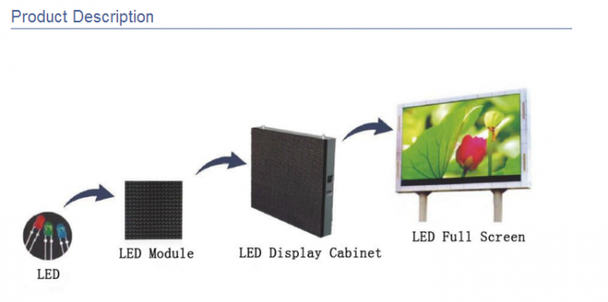 High Resolution Rental Full color Smd outdoor led panel RGB , P8 Led Video Display 3 years warranty