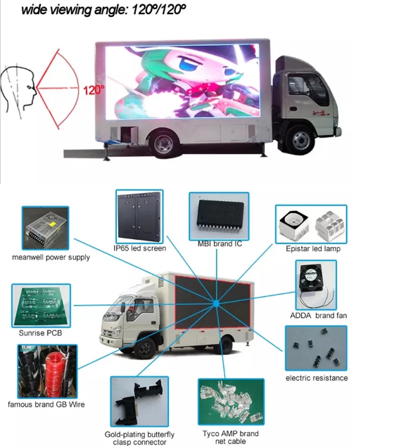 Vehicle HD Video Truck Mounted Led Screens Multimedia Advertising P5 P6 P8 P10 2