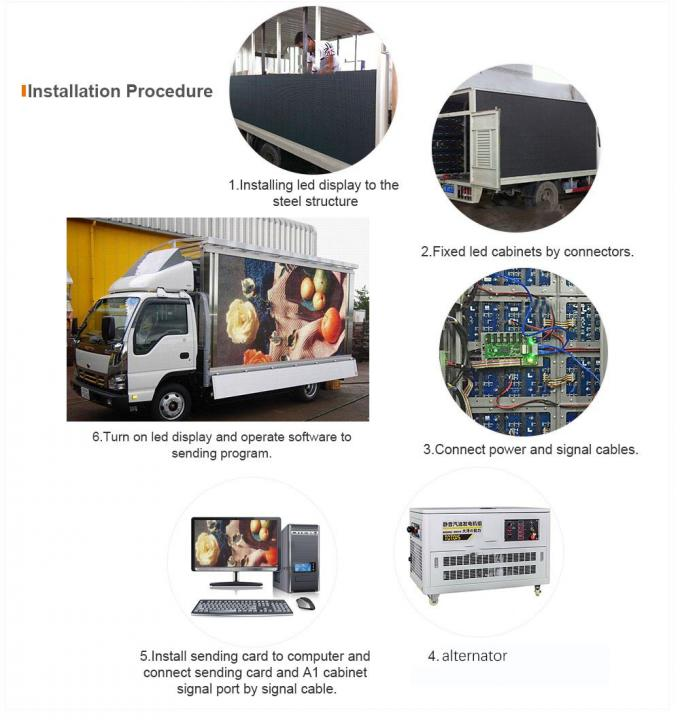 Vehicle HD Video Truck Mounted Led Screens Multimedia Advertising P5 P6 P8 P10 3